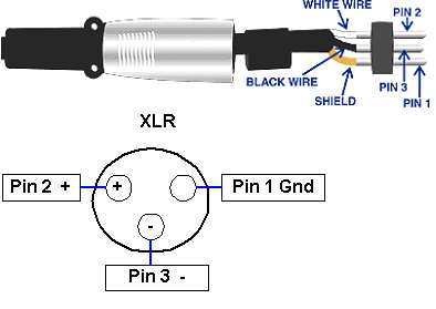 757778 First Trs Cable Splicing Soldering Pic Inside additionally Xlr Connector Wiring Diagram furthermore Phantom Power 48v Schematic further Cadillac Xlr further Wiring Diagram Zone Valve Honeywell. on wiring diagram for xlr cable
